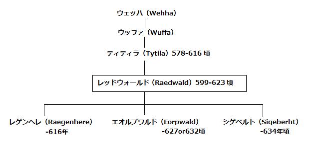 f:id:t-akr125:20191207180025p:plain
