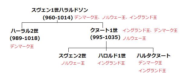 f:id:t-akr125:20200112113101p:plain