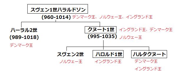 f:id:t-akr125:20200118161333p:plain