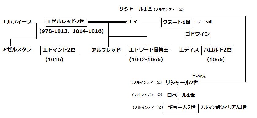f:id:t-akr125:20200118164912p:plain
