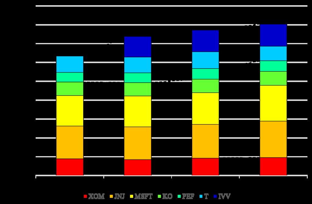 2017年10月株・ETF資産推移