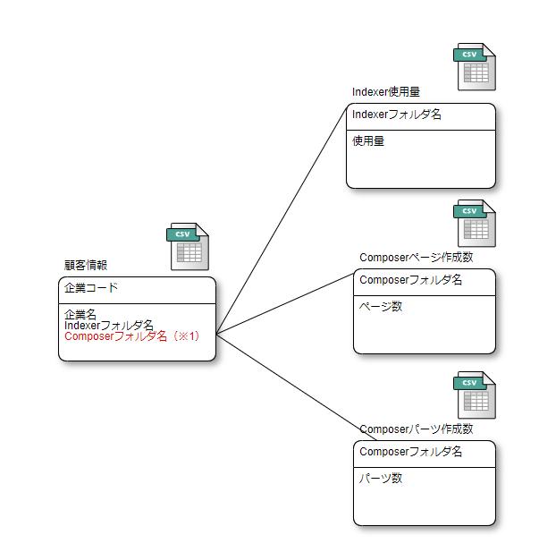 f:id:t-fujimura:20180501115205p:plain