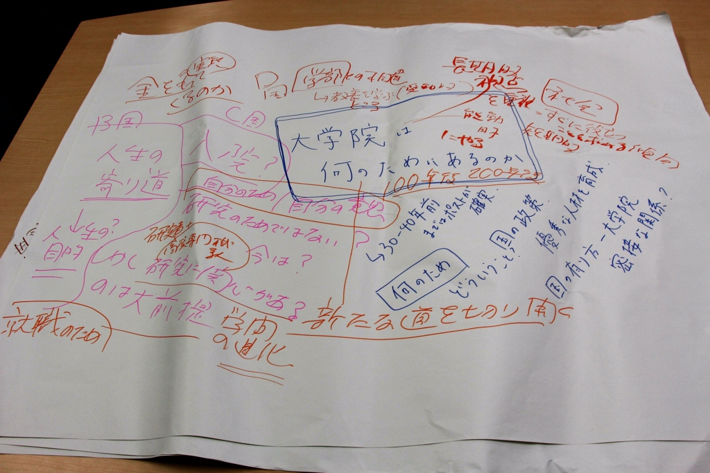f:id:t-fukui:20160806195906j:plain