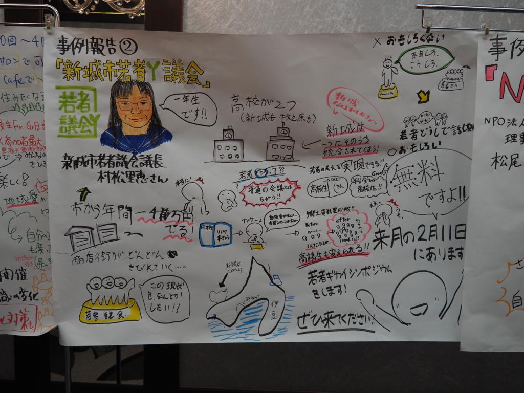 f:id:t-fukui:20170205215255j:plain