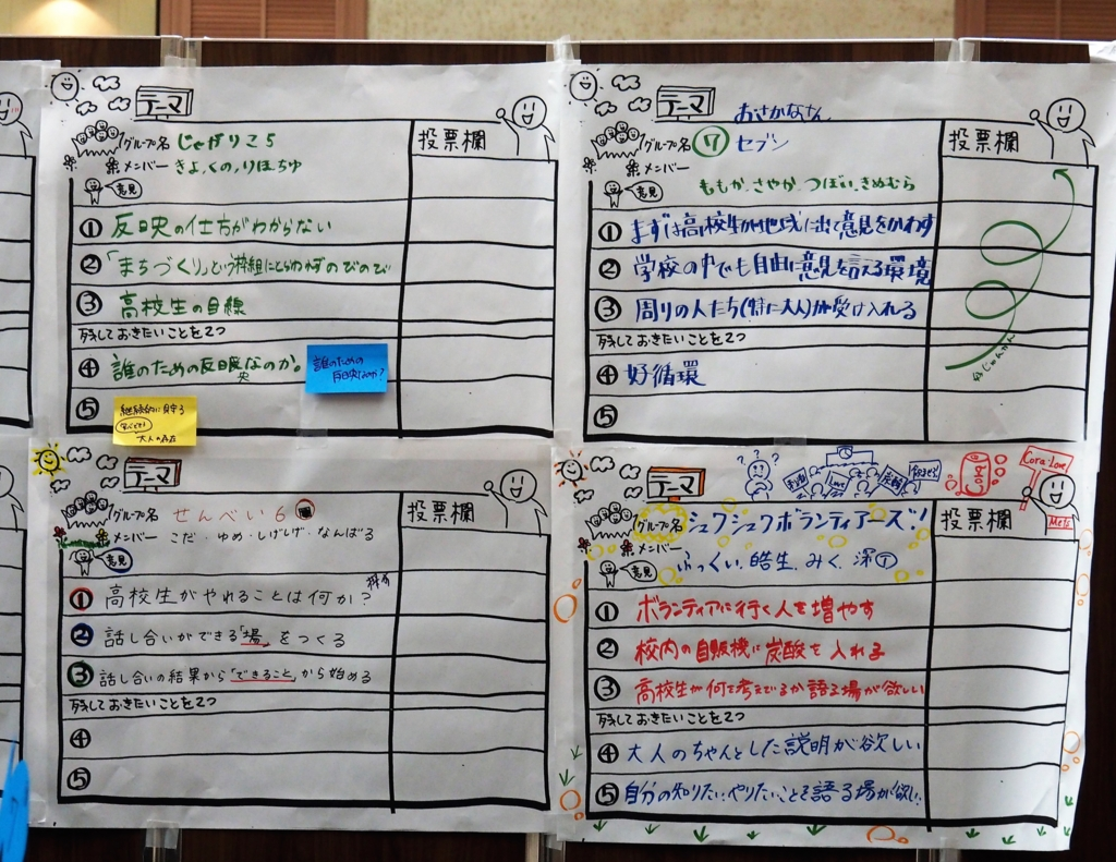 f:id:t-fukui:20170205215316j:plain