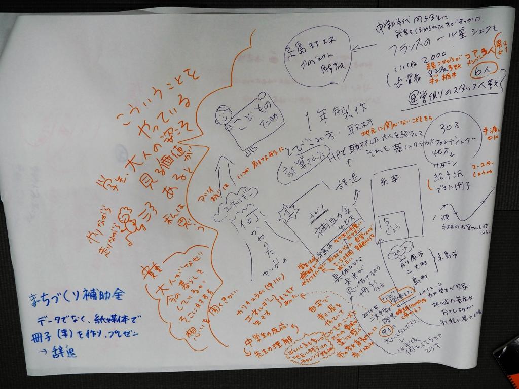 f:id:t-fukui:20170206220517j:plain