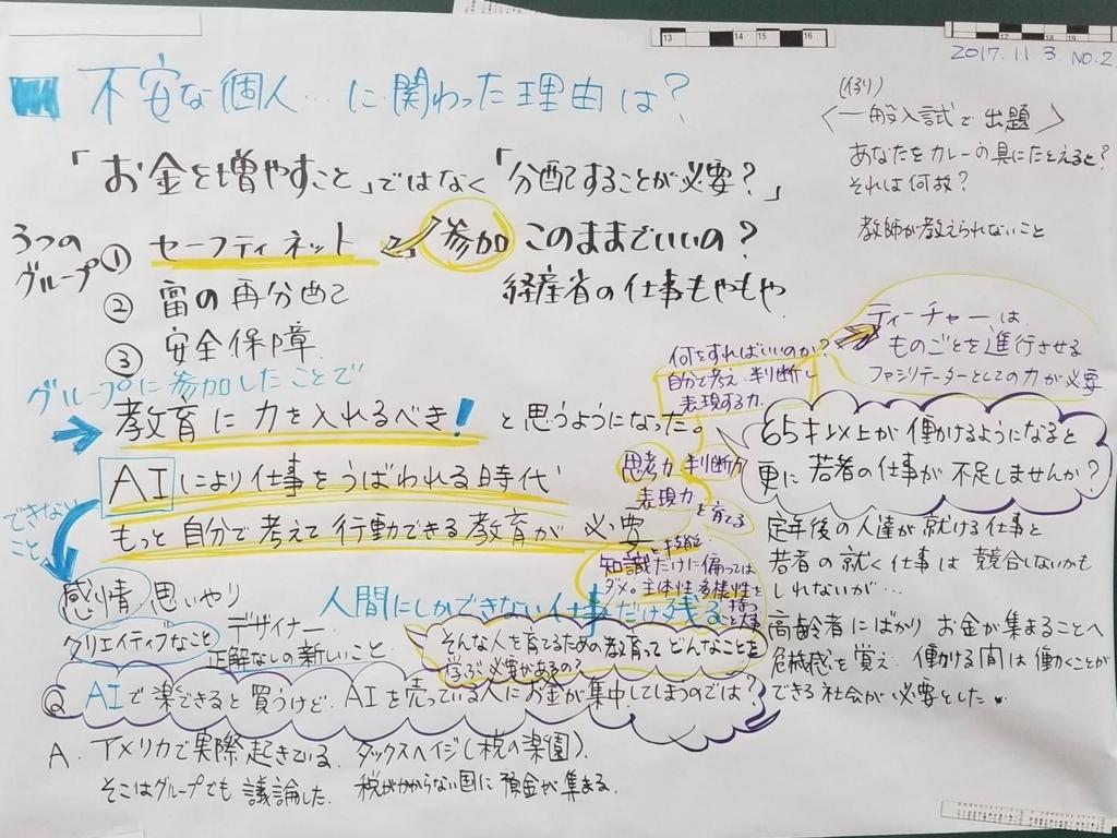 f:id:t-fukui:20171109171150j:plain