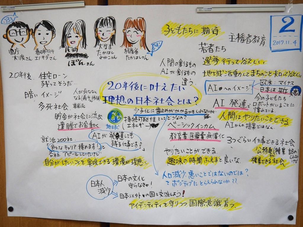 f:id:t-fukui:20171123141451j:plain
