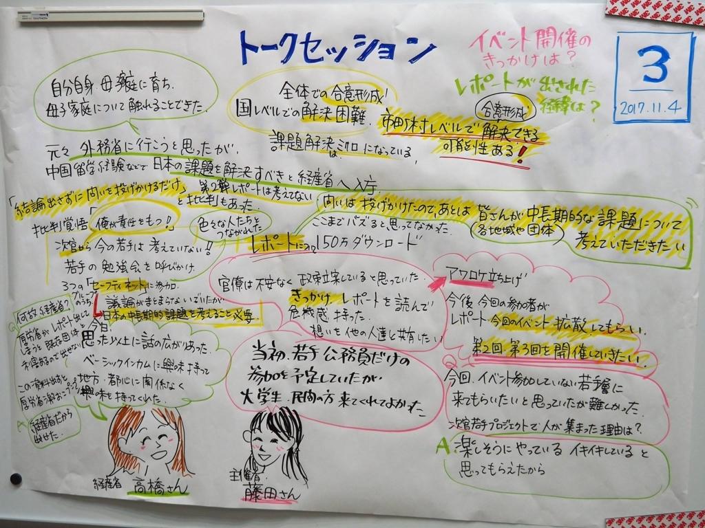 f:id:t-fukui:20171123141505j:plain