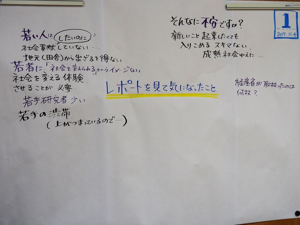 f:id:t-fukui:20171123142719j:plain