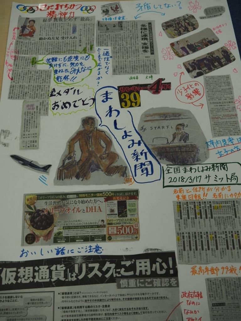 f:id:t-fukui:20180409225459j:plain