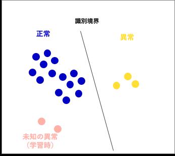 f:id:t-fukunari:20200424170852p:plain