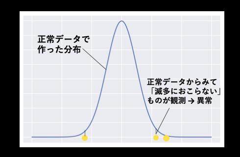 f:id:t-fukunari:20200508134927p:plain