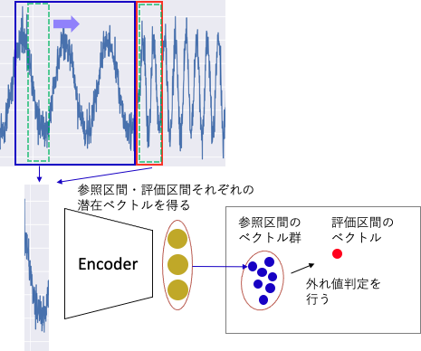 f:id:t-fukunari:20210519213751p:plain