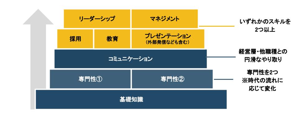 f:id:t-hisamatsu:20191212124959p:plain