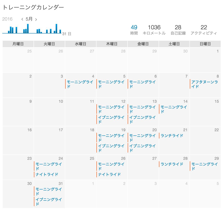 Strava 5月のトレーニングカレンダー