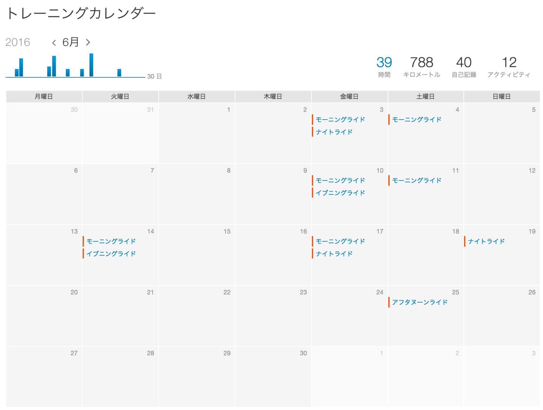 Strava 6月のトレーニングカレンダー