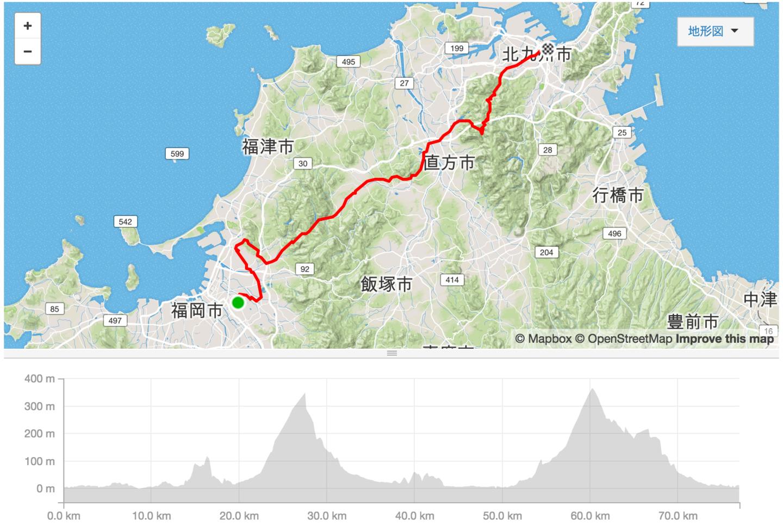 ツール・ド・九州 第1ステージのコース紹介図