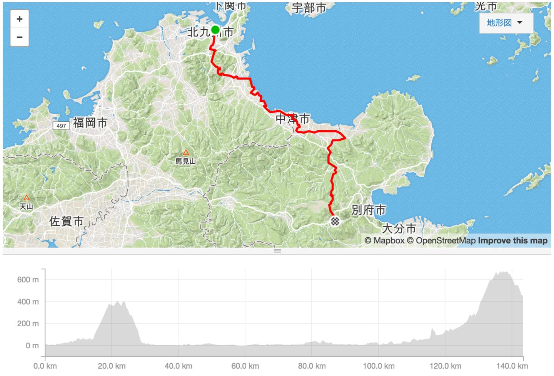 ツール・ド・九州 第2ステージのコース図