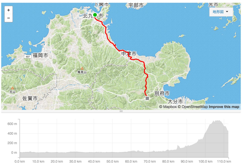 ツール・ド・九州 第2ステージ 修正版のコース図
