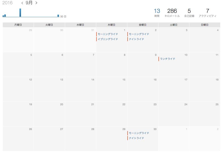 Strava 9月のトレーニングカレンダー