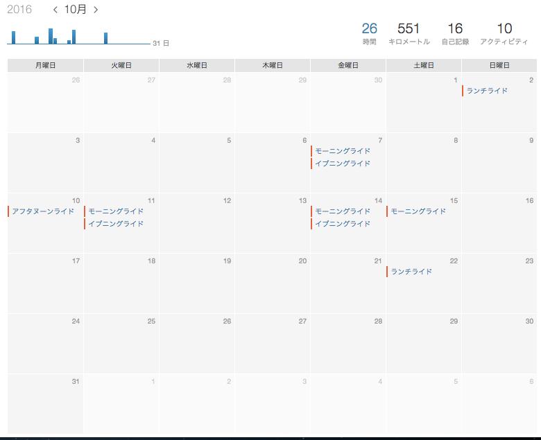 Strava 10月のトレーニングカレンダー