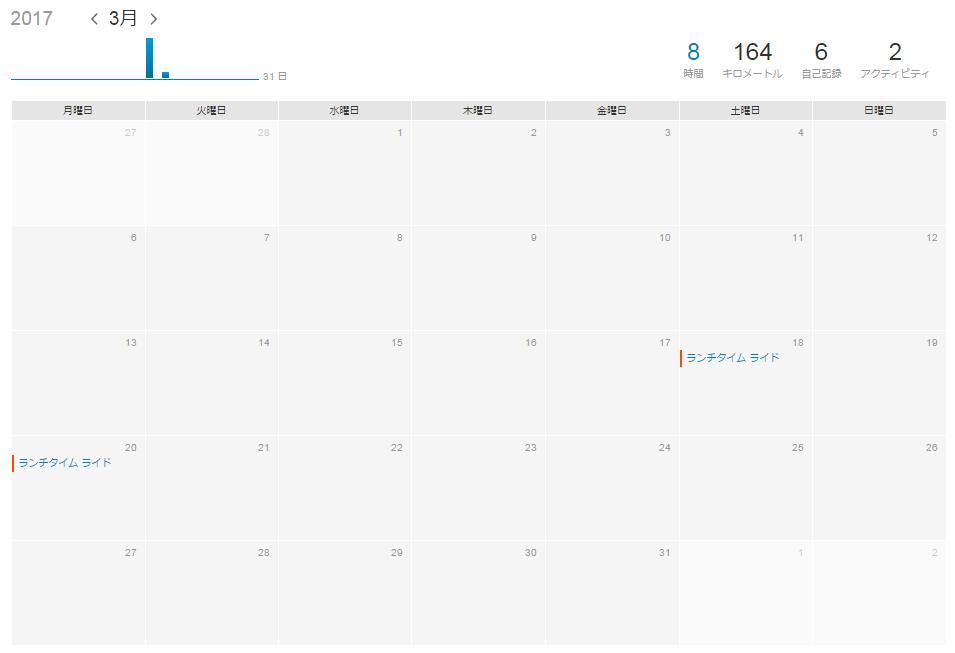 Strava 3月のトレーニングカレンダー