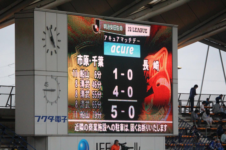 J2 第13節 千葉 VS 長崎 試合終了直前の電光掲示板の写真