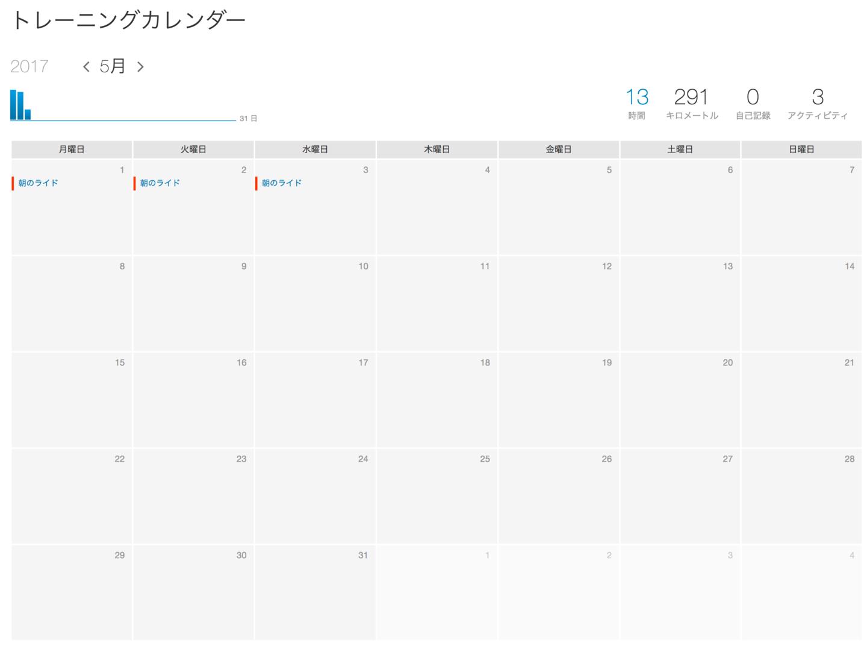 f:id:t-horikiri:20170531225221p:plain