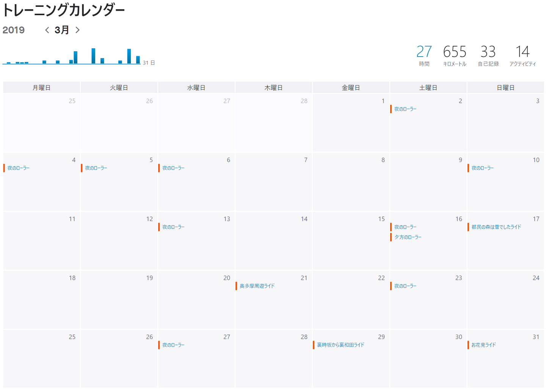 f:id:t-horikiri:20200121180020p:plain