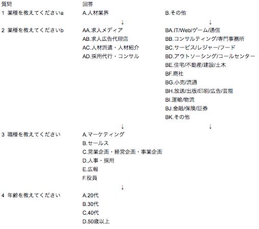 f:id:t-kawamura:20170906115026p:plain