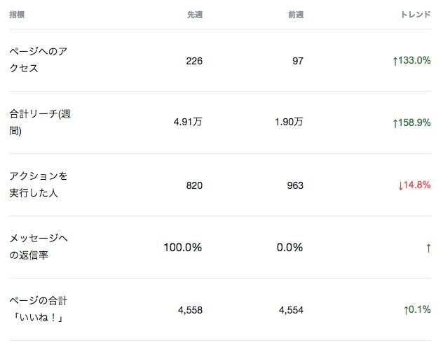 f:id:t-kawamura:20170908104412p:plain