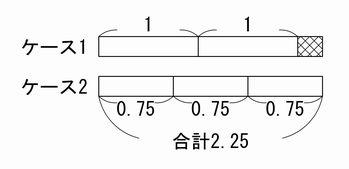 f:id:t-kazu-t:20170912220515j:plain