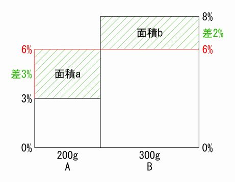 f:id:t-kazu-t:20171204000351j:plain