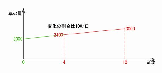 f:id:t-kazu-t:20171212014417j:plain