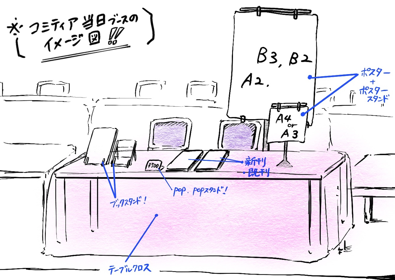 f:id:t-koku-0822-0218:20190323124006j:image