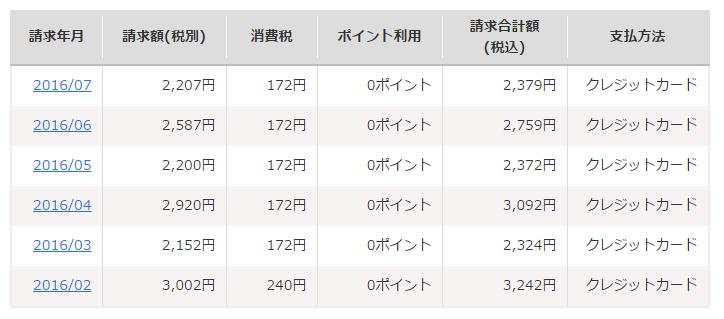 f:id:t-konishi4976:20160822135832p:plain