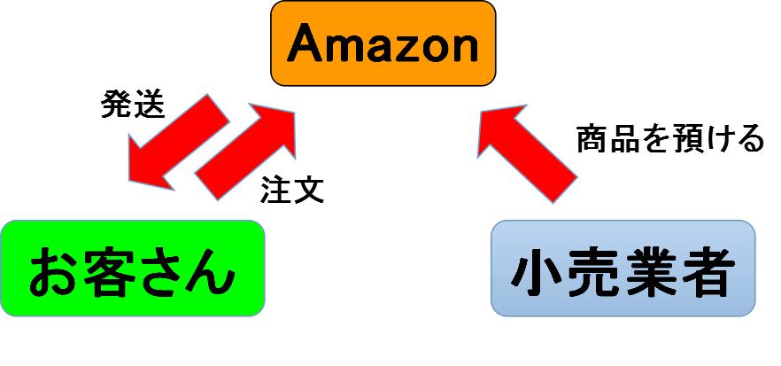 f:id:t-konishi4976:20180402223644p:plain