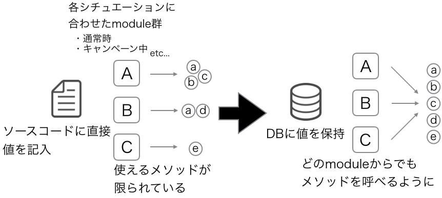 f:id:t-kusakabe:20171012163316p:plain