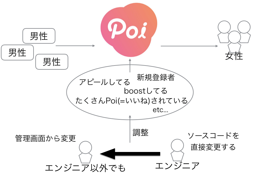f:id:t-kusakabe:20171013134831p:plain