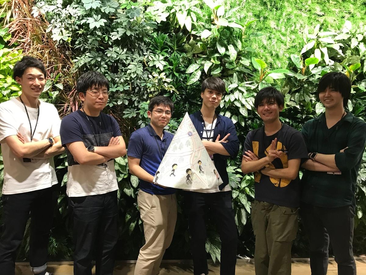 f:id:t-kusakabe:20190703102711j:plain