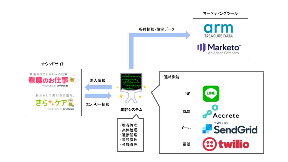 f:id:t-maruyama-lvgs:20210125153346p:plain