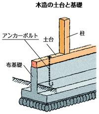 f:id:t-mitsuki:20160403224255j:plain