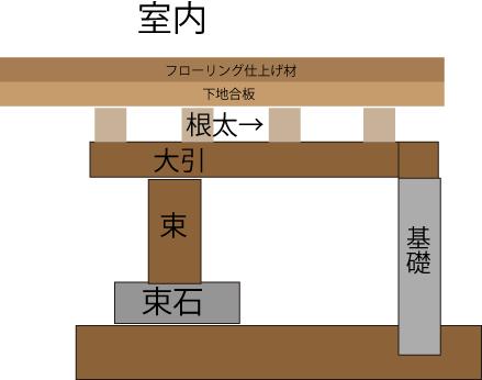 f:id:t-mitsuki:20160427151329p:plain