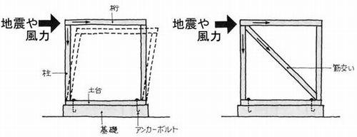 f:id:t-mitsuki:20160513121144j:plain