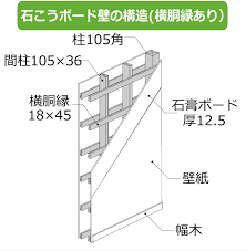f:id:t-mitsuki:20160520112319p:plain