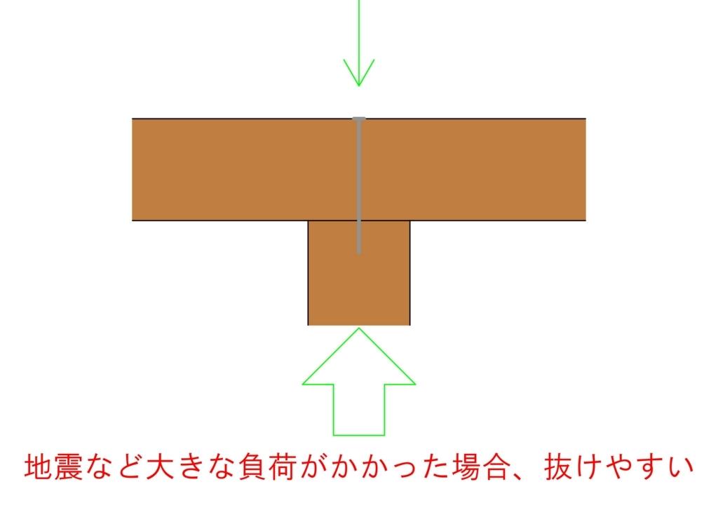f:id:t-mitsuki:20180518174248j:plain