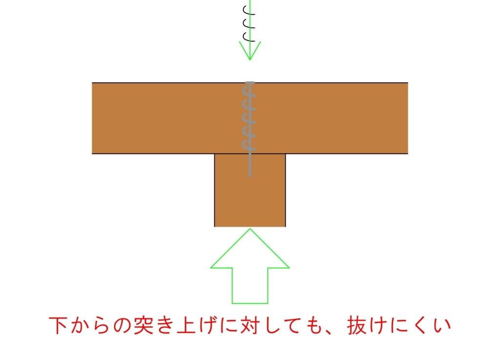 f:id:t-mitsuki:20180518174324j:plain