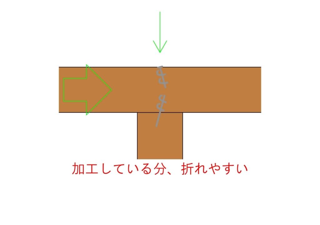 f:id:t-mitsuki:20180518174454j:plain