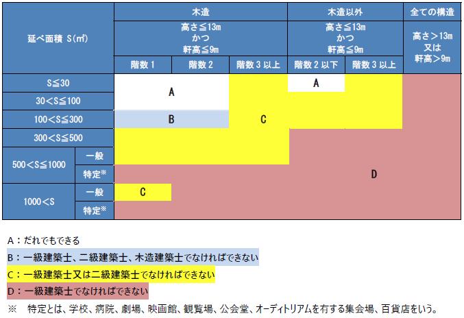 f:id:t-mitsuki:20180824111108p:plain